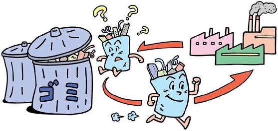 垃圾分类的4个好处与意义