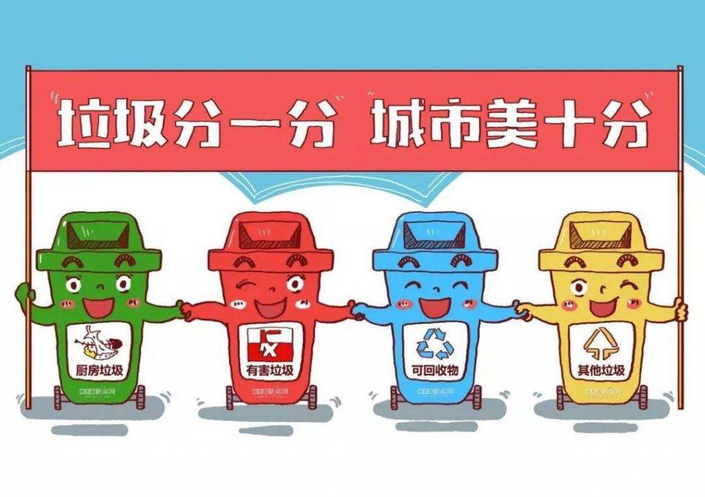 哈尔滨垃圾分类指南标准