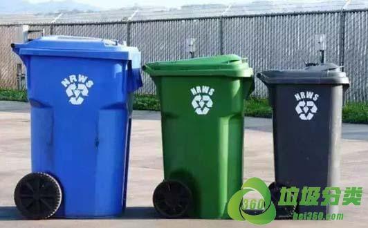 美国垃圾分类行业发展和垃圾分类制度