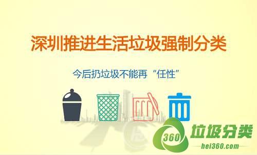 """深圳垃圾分类""""强制分类""""实施时间"""