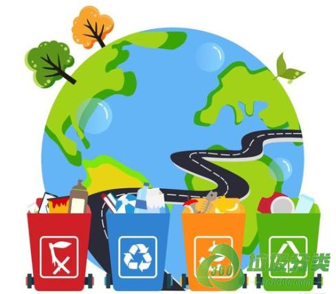 天津垃圾分类投放指南标准