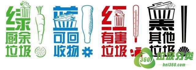 潮州垃圾分类投放指南标准