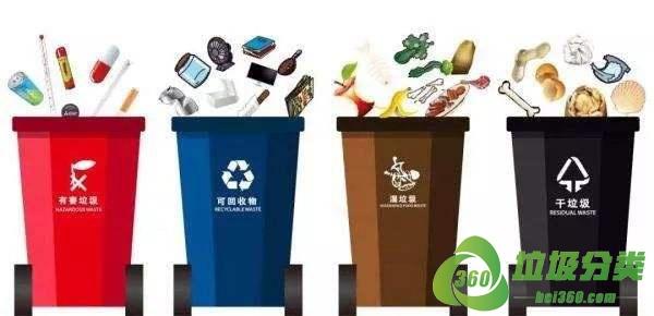 惠州惠城区垃圾分类试点将于3月23日正式开始
