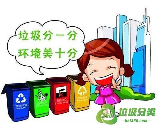 邯郸垃圾分类投放指南标准