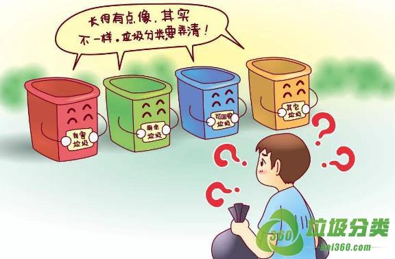 郑州垃圾分类罚款标准