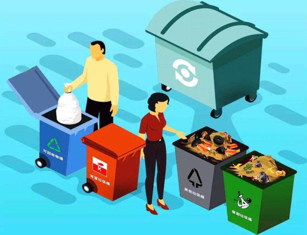 太原垃圾分类投放指南标准