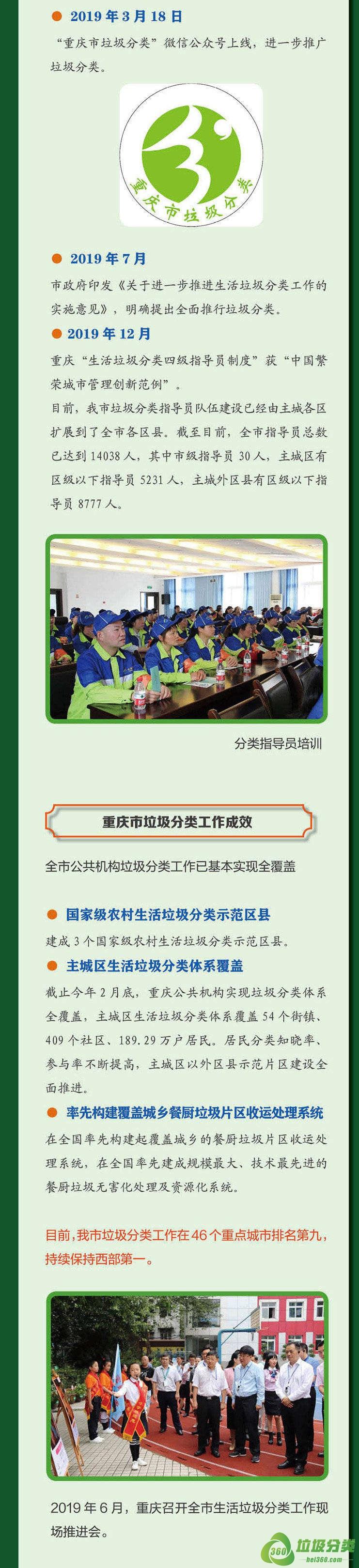 重庆垃圾分类新时尚,一图看懂重庆交出的时尚答卷!