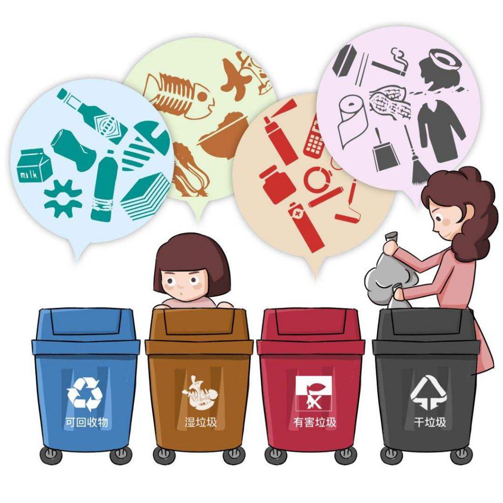 呼和浩特垃圾分类投放指南标准
