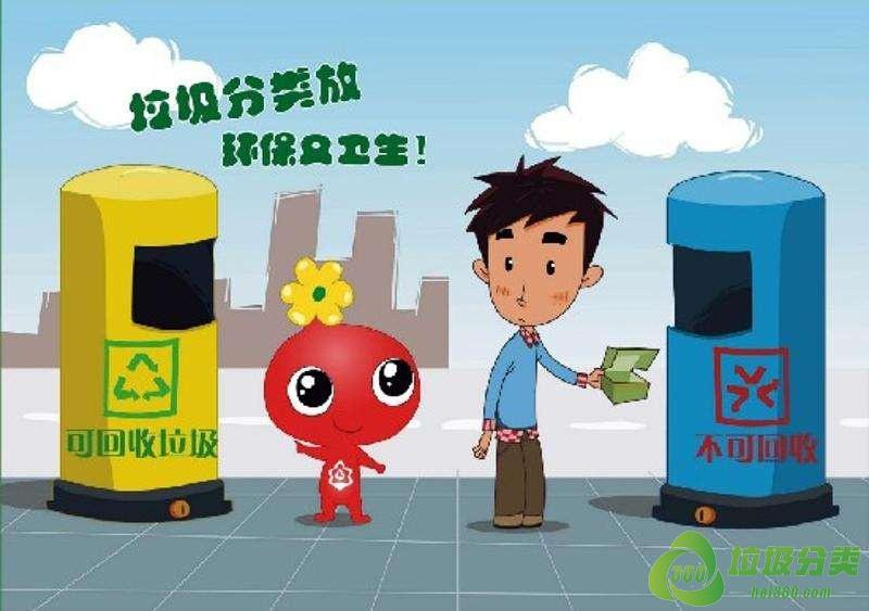 北京垃圾分类罚款标准
