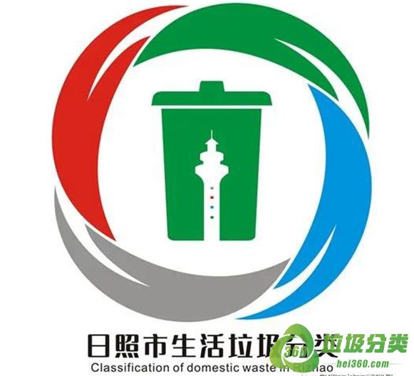 日照垃圾分类投放指南标准