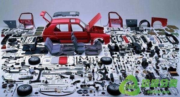 汽车零件属于什么垃圾分类?