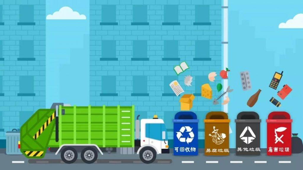 福州垃圾分类罚款标准