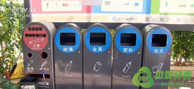 深圳市生活垃圾分类管理条例将9月1日起实施